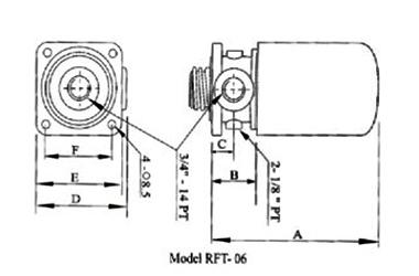 proimages/p5/RFT02_type.jpg